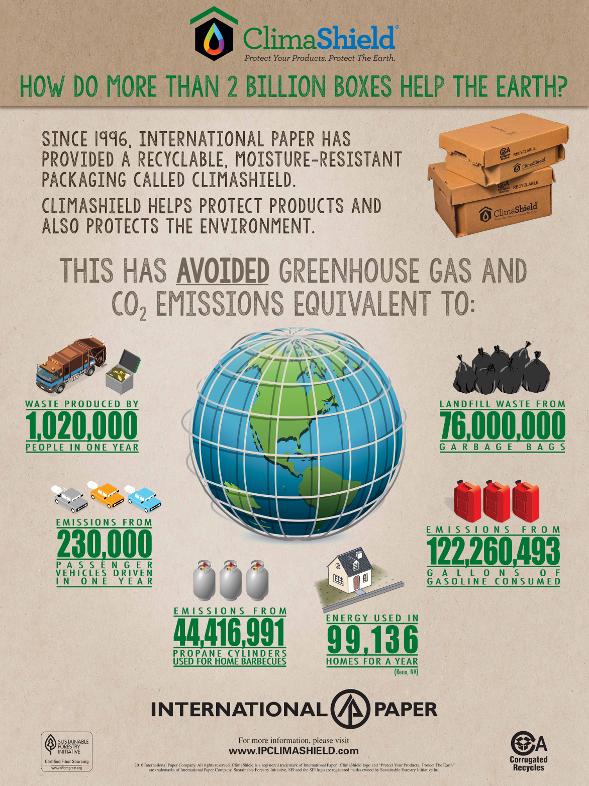 How do 2 billion boxes help the Earth?